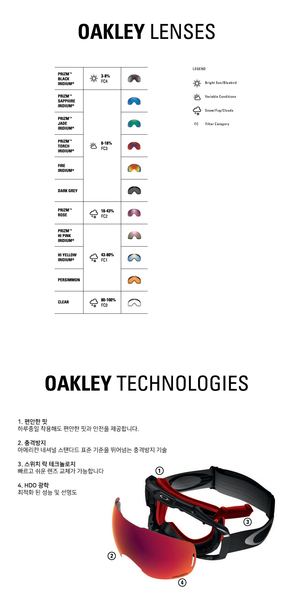 1819_oakley_tech.jpg