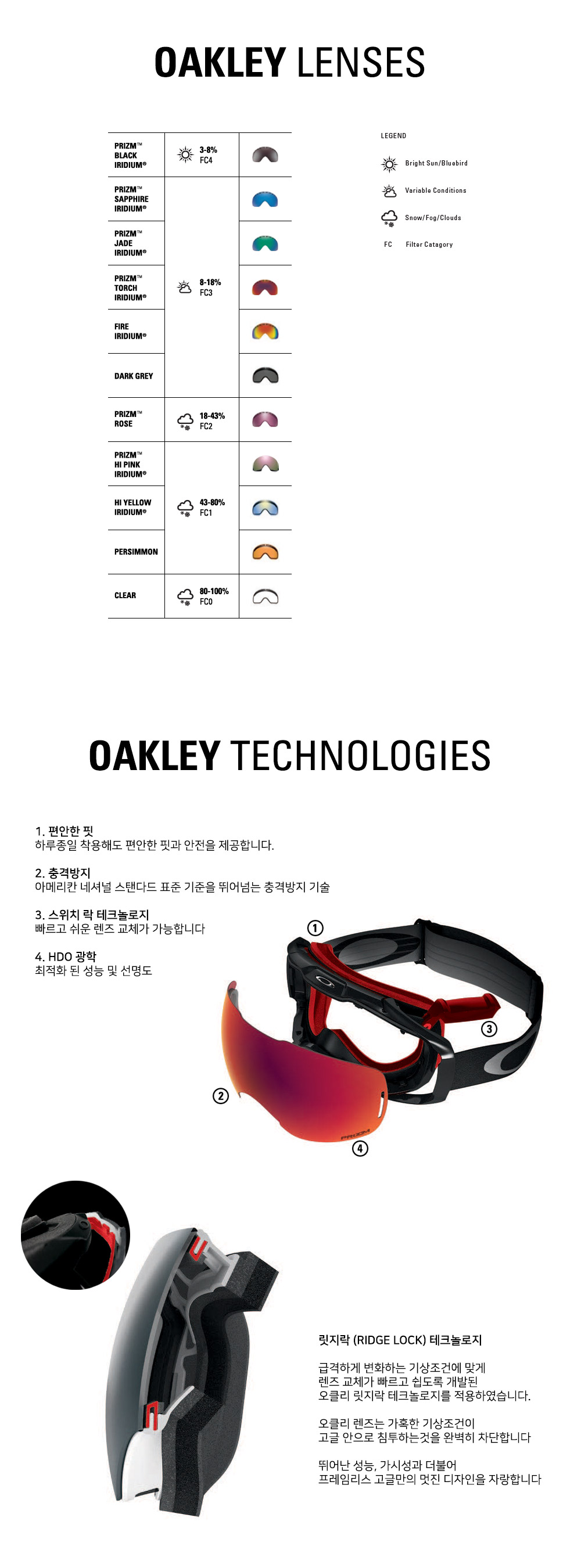1819_oakley_tech2.jpg